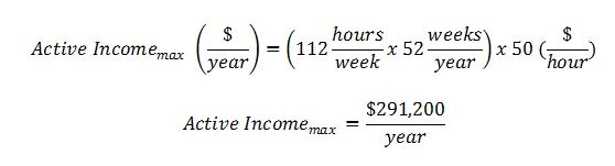 Income-Active calculation