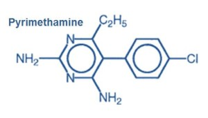 Pyrimethamine Price Gouge: Should we be surprised at this point?